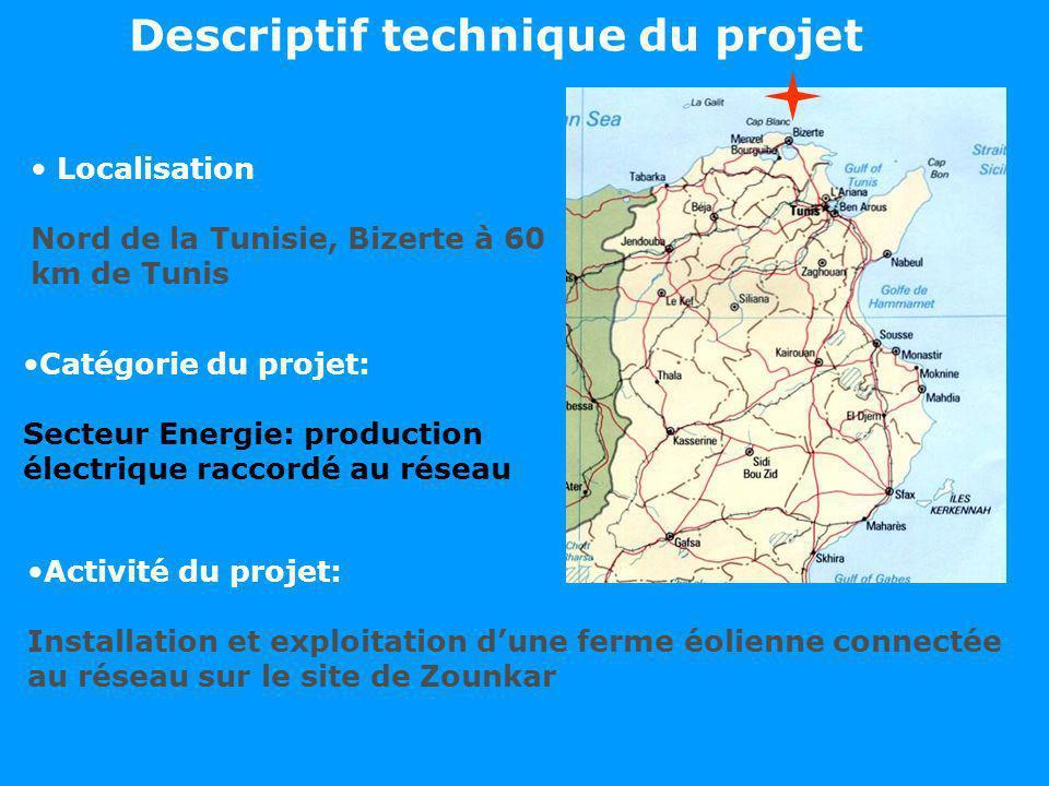 Descriptif technique du projet Puissance installée: 90 MW Nombre de turbine 60 de 1,5 MW de capacité unitaire Diamètre du rotor: 70,5 m Hauteur des tours: 64 m Fabricant: GEWE Interconnexion: Poste 30/90 kVA sur la ligne de 90 kV de Menzel Bourguiba – Bizerte 3 lignes de crête perpendiculaire au vent dominant Productible net à pleine charge: 3540 heures par an Production annuelle nette: 328 GWh Promoteur: Enerciel Tunisie – Groupe UPC