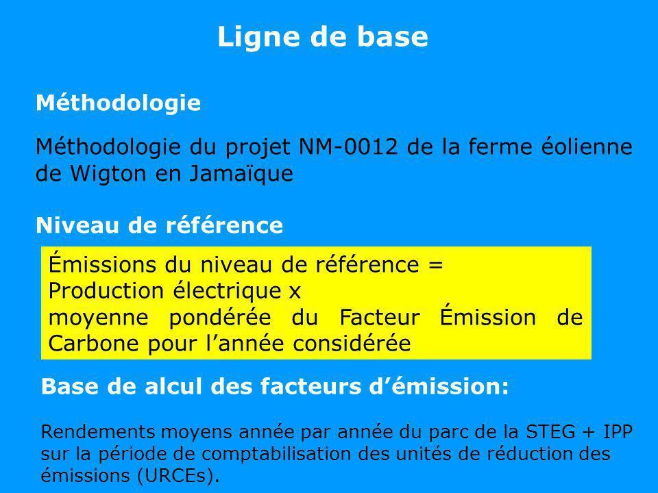 Émissions du niveau de référence = Production électrique x moyenne pondérée du Facteur Émission de Carbone pour lannée considérée Ligne de base Méthod