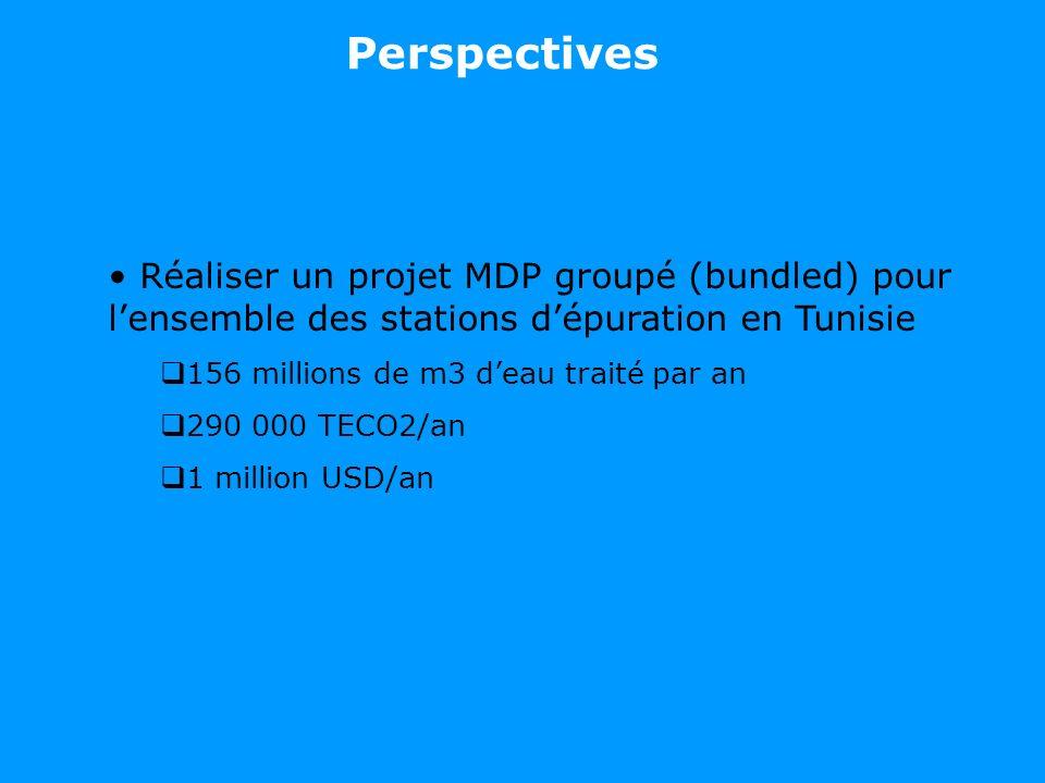Réaliser un projet MDP groupé (bundled) pour lensemble des stations dépuration en Tunisie 156 millions de m3 deau traité par an 290 000 TECO2/an 1 mil