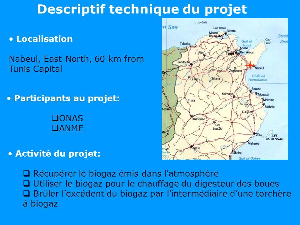 Descriptif technique du projet Activité du projet: Récupérer le biogaz émis dans latmosphère Utiliser le biogaz pour le chauffage du digesteur des bou