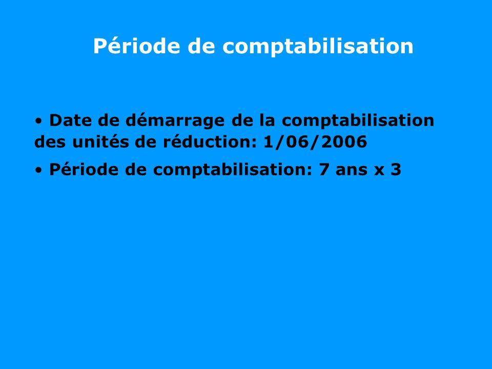 Date de démarrage de la comptabilisation des unités de réduction: 1/06/2006 Période de comptabilisation: 7 ans x 3 Période de comptabilisation