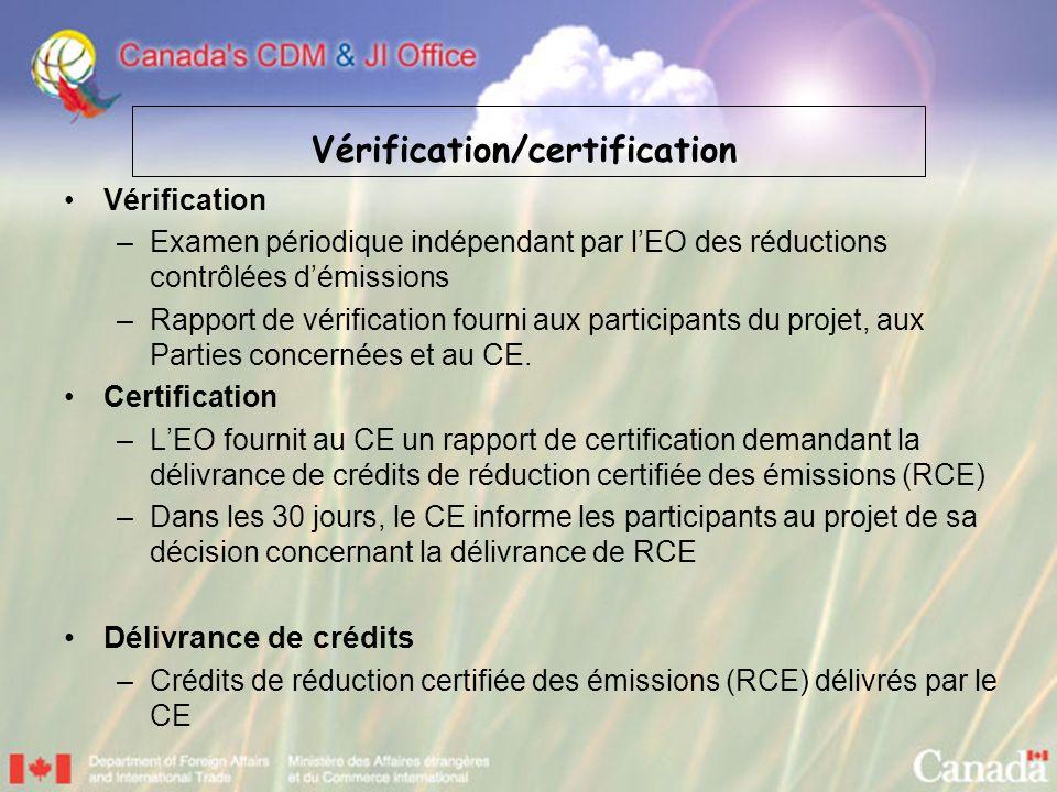 Vérification –Examen périodique indépendant par lEO des réductions contrôlées démissions –Rapport de vérification fourni aux participants du projet, aux Parties concernées et au CE.