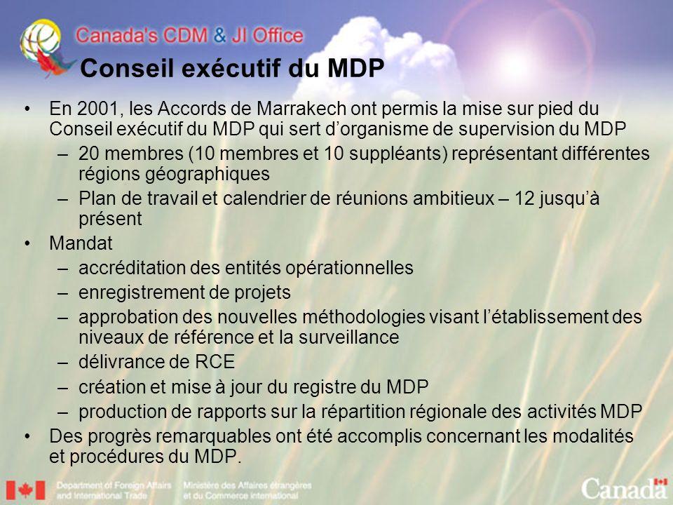 Conseil exécutif du MDP En 2001, les Accords de Marrakech ont permis la mise sur pied du Conseil exécutif du MDP qui sert dorganisme de supervision du MDP –20 membres (10 membres et 10 suppléants) représentant différentes régions géographiques –Plan de travail et calendrier de réunions ambitieux – 12 jusquà présent Mandat –accréditation des entités opérationnelles –enregistrement de projets –approbation des nouvelles méthodologies visant létablissement des niveaux de référence et la surveillance –délivrance de RCE –création et mise à jour du registre du MDP –production de rapports sur la répartition régionale des activités MDP Des progrès remarquables ont été accomplis concernant les modalités et procédures du MDP.