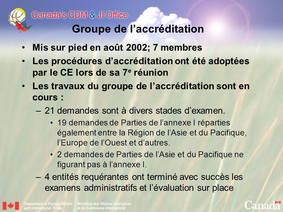 Groupe de laccréditation Mis sur pied en août 2002; 7 membres Les procédures daccréditation ont été adoptées par le CE lors de sa 7 e réunion Les travaux du groupe de laccréditation sont en cours : –21 demandes sont à divers stades dexamen.