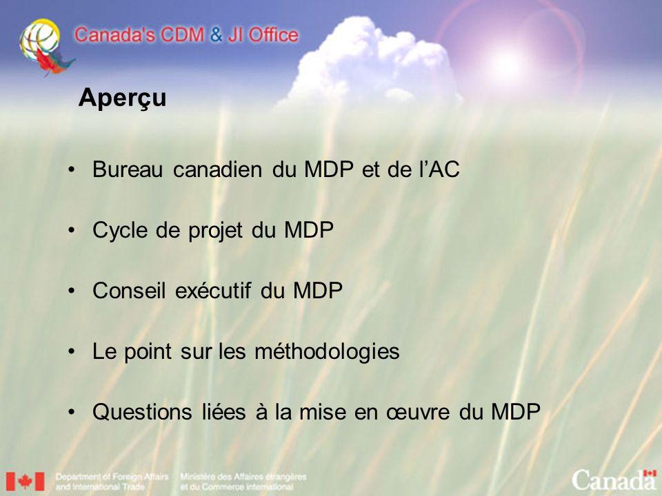Aperçu Bureau canadien du MDP et de lAC Cycle de projet du MDP Conseil exécutif du MDP Le point sur les méthodologies Questions liées à la mise en œuvre du MDP