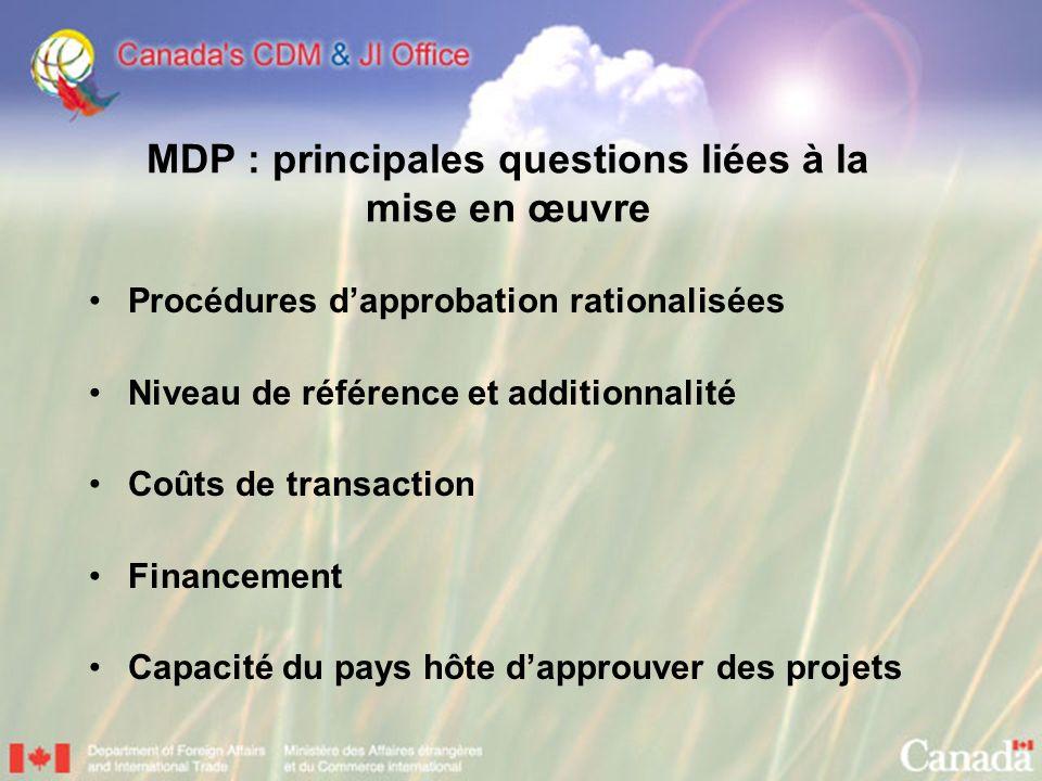 MDP : principales questions liées à la mise en œuvre Procédures dapprobation rationalisées Niveau de référence et additionnalité Coûts de transaction Financement Capacité du pays hôte dapprouver des projets