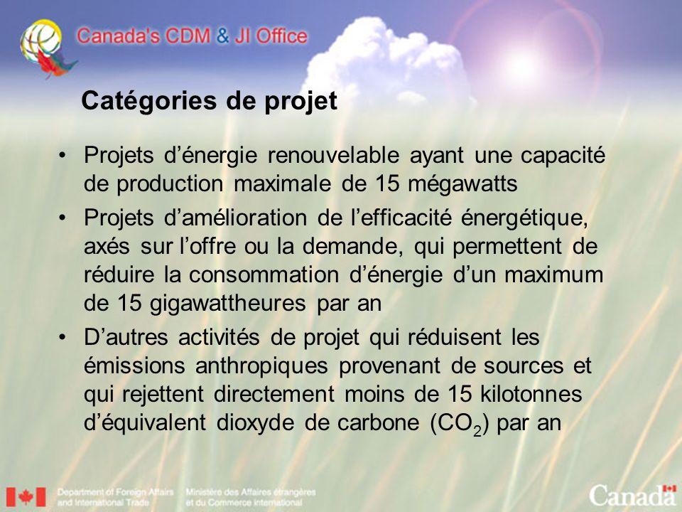 Catégories de projet Projets dénergie renouvelable ayant une capacité de production maximale de 15 mégawatts Projets damélioration de lefficacité éner