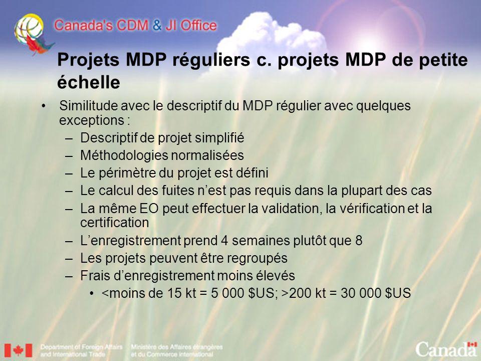 Projets MDP réguliers c. projets MDP de petite échelle Similitude avec le descriptif du MDP régulier avec quelques exceptions : –Descriptif de projet