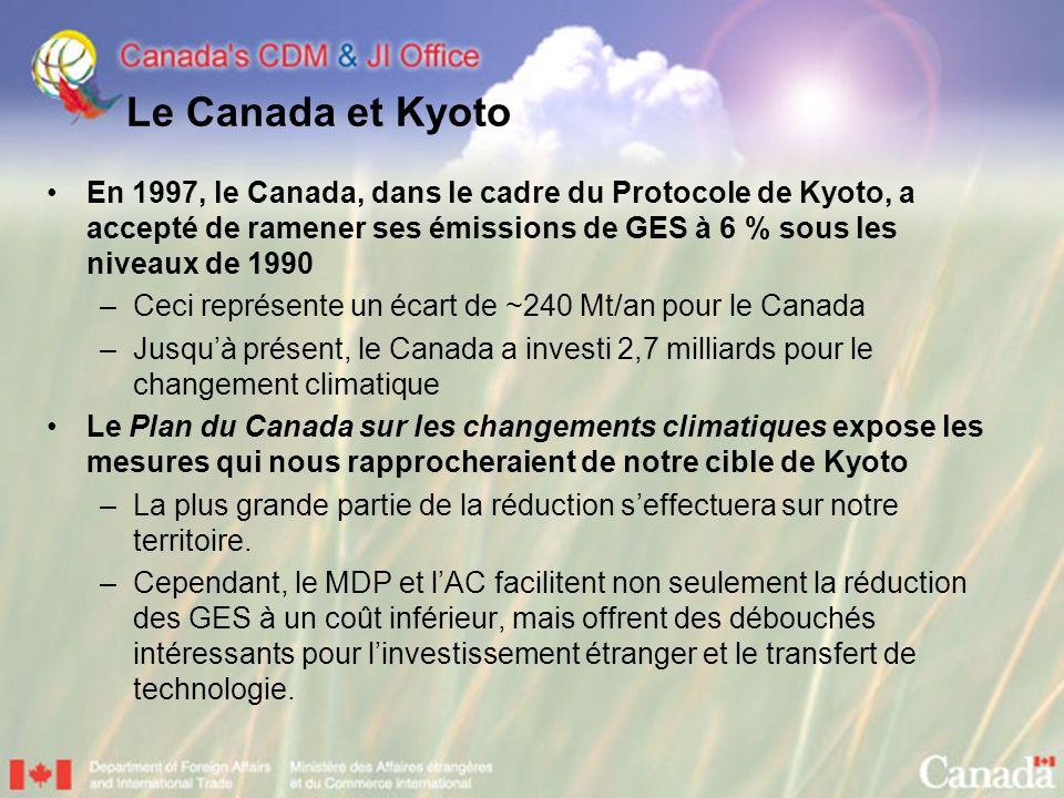 Le Canada et Kyoto En 1997, le Canada, dans le cadre du Protocole de Kyoto, a accepté de ramener ses émissions de GES à 6 % sous les niveaux de 1990 –Ceci représente un écart de ~240 Mt/an pour le Canada –Jusquà présent, le Canada a investi 2,7 milliards pour le changement climatique Le Plan du Canada sur les changements climatiques expose les mesures qui nous rapprocheraient de notre cible de Kyoto –La plus grande partie de la réduction seffectuera sur notre territoire.