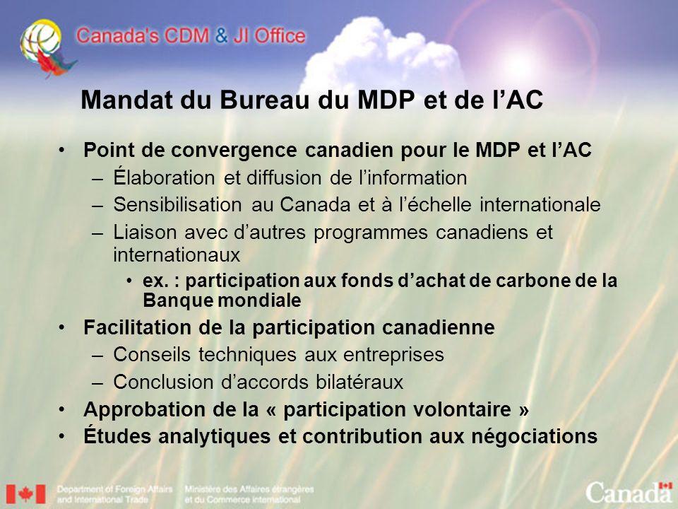 Mandat du Bureau du MDP et de lAC Point de convergence canadien pour le MDP et lAC –Élaboration et diffusion de linformation –Sensibilisation au Canad