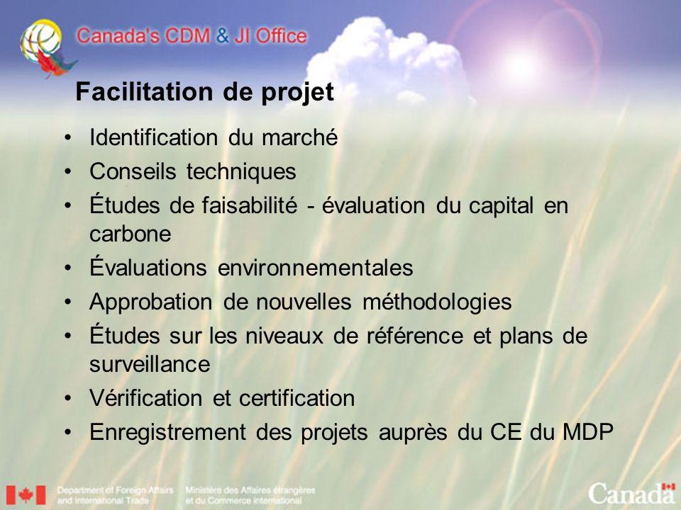 Facilitation de projet Identification du marché Conseils techniques Études de faisabilité - évaluation du capital en carbone Évaluations environnement