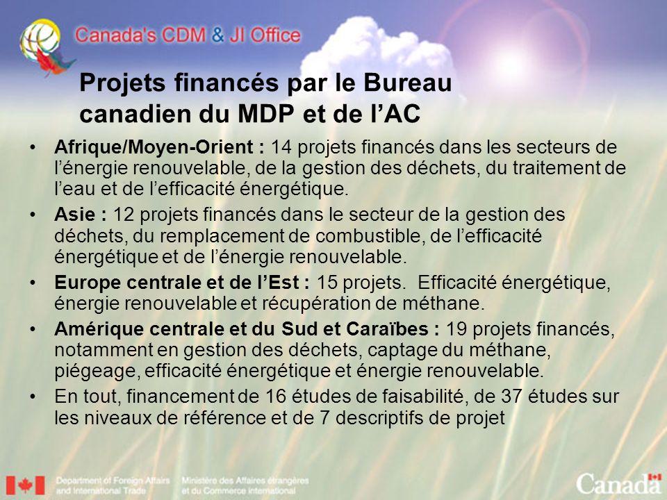 Projets financés par le Bureau canadien du MDP et de lAC Afrique/Moyen-Orient : 14 projets financés dans les secteurs de lénergie renouvelable, de la gestion des déchets, du traitement de leau et de lefficacité énergétique.