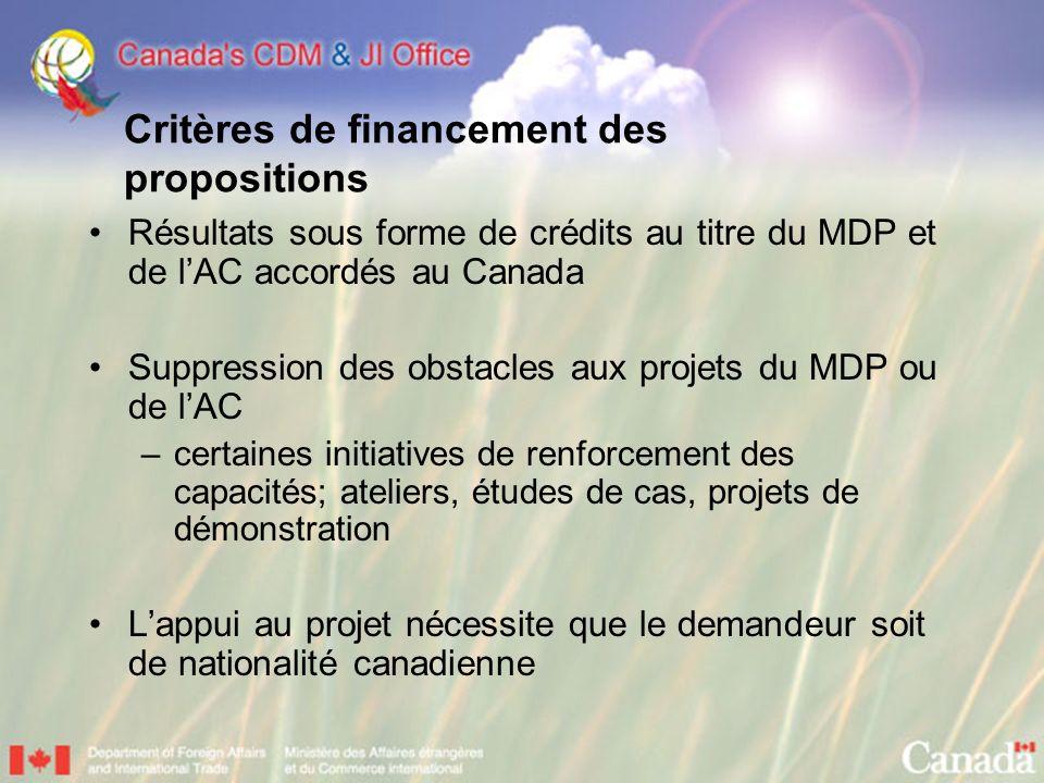 Critères de financement des propositions Résultats sous forme de crédits au titre du MDP et de lAC accordés au Canada Suppression des obstacles aux pr