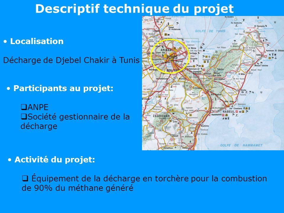 Descriptif technique du projet Activité du projet: Équipement de la décharge en torchère pour la combustion de 90% du méthane généré Localisation Déch