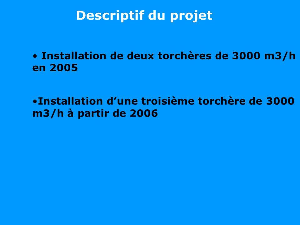 Descriptif du projet Installation de deux torchères de 3000 m3/h en 2005 Installation dune troisième torchère de 3000 m3/h à partir de 2006