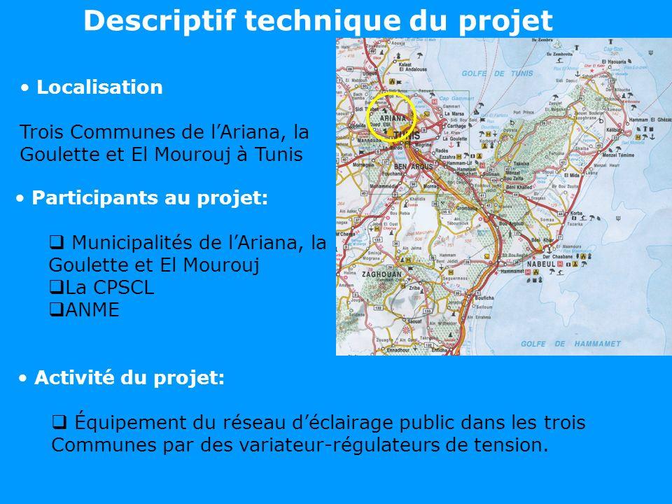 Descriptif technique du projet Activité du projet: Équipement du réseau déclairage public dans les trois Communes par des variateur-régulateurs de tension.