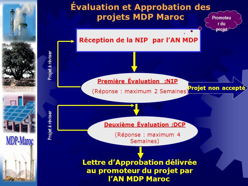 Évaluation et Approbation des projets MDP Maroc Réception de la NIP par lAN MDP Première Évaluation :NIP (Réponse : maximum 2 Semaines) Deuxième Évalu