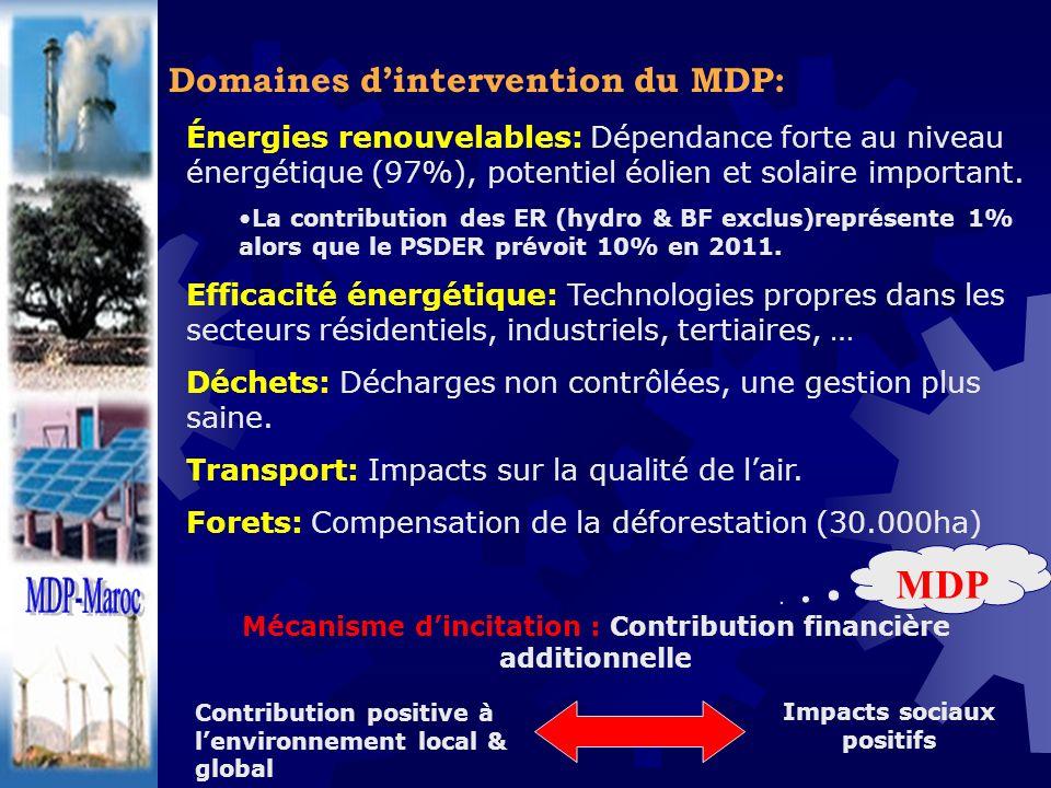 Domaines dintervention du MDP: Énergies renouvelables: Dépendance forte au niveau énergétique (97%), potentiel éolien et solaire important. La contrib