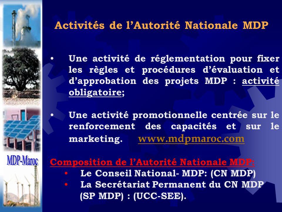 Une activité de réglementation pour fixer les règles et procédures dévaluation et dapprobation des projets MDP : activité obligatoire; Une activité pr