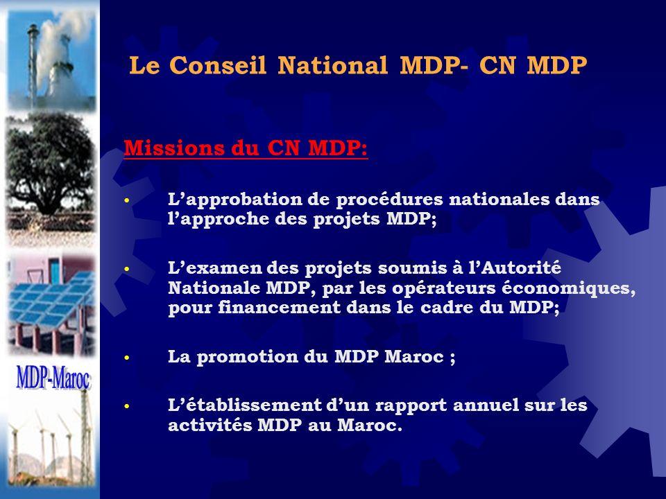 Le Conseil National MDP- CN MDP Missions du CN MDP: Lapprobation de procédures nationales dans lapproche des projets MDP; Lexamen des projets soumis à
