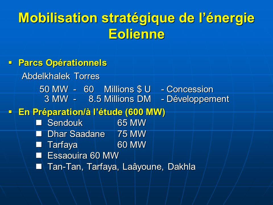 Mobilisation stratégique de lénergie Eolienne Parcs Opérationnels Parcs Opérationnels Abdelkhalek Torres 50 MW - 60 Millions $ U - Concession 50 MW -