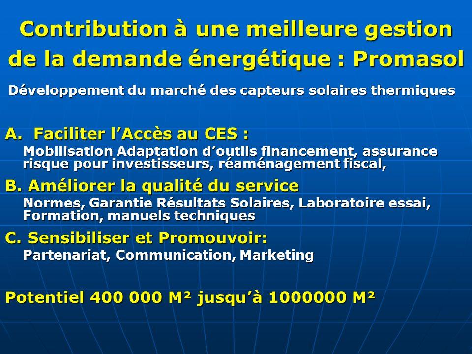 Contribution à une meilleure gestion de la demande énergétique : Promasol Développement du marché des capteurs solaires thermiques A. Faciliter lAccès