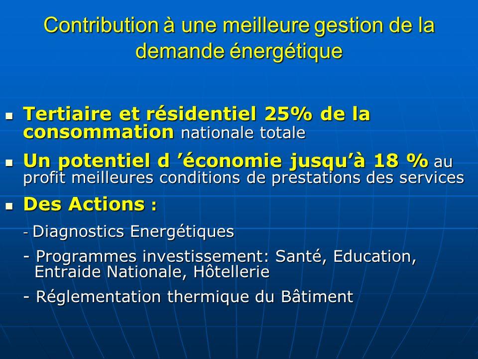 Contribution à une meilleure gestion de la demande énergétique Tertiaire et résidentiel 25% de la consommation nationale totale Tertiaire et résidenti