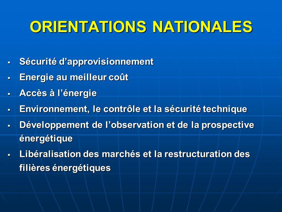 ORIENTATIONS NATIONALES Sécurité dapprovisionnement Sécurité dapprovisionnement Energie au meilleur coût Energie au meilleur coût Accès à lénergie Acc
