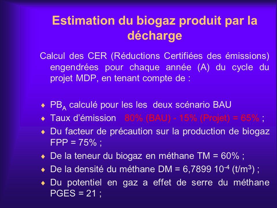 Calcul des CER (Réductions Certifiées des émissions) engendrées pour chaque année (A) du cycle du projet MDP, en tenant compte de : PB A calculé pour