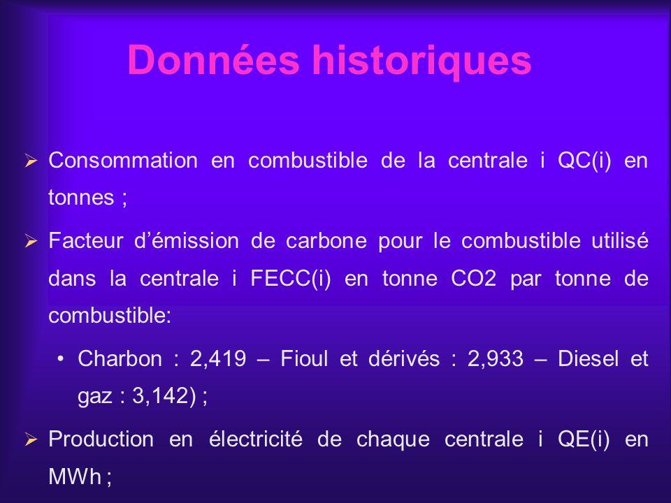 Données historiques Consommation en combustible de la centrale i QC(i) en tonnes ; Facteur démission de carbone pour le combustible utilisé dans la ce