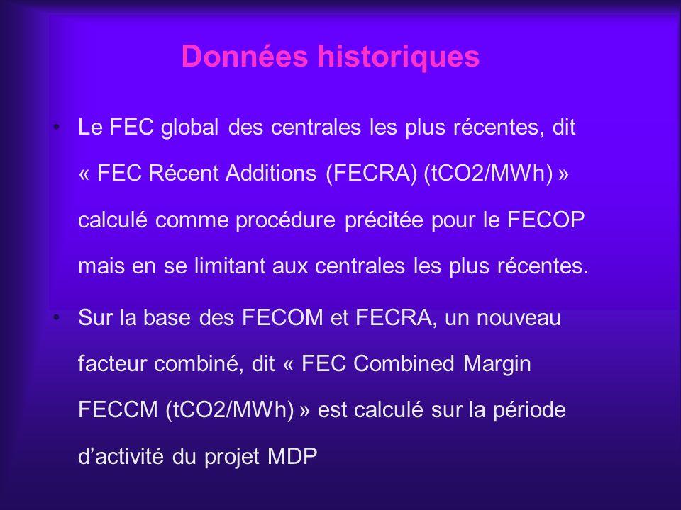 Données historiques Le FEC global des centrales les plus récentes, dit « FEC Récent Additions (FECRA) (tCO2/MWh) » calculé comme procédure précitée po
