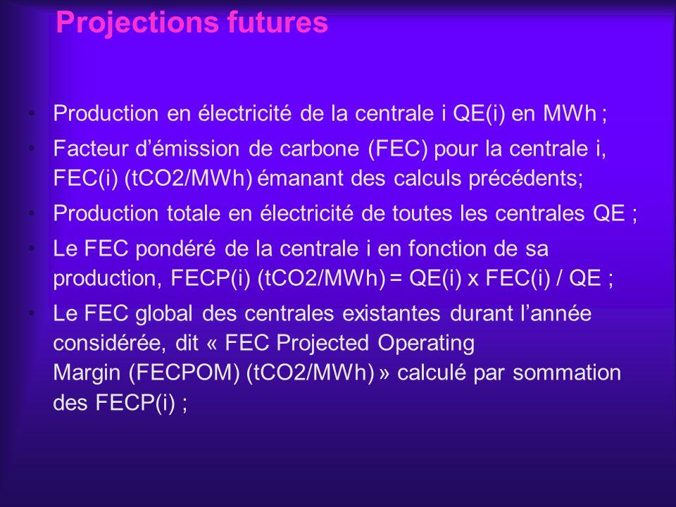 Projections futures Production en électricité de la centrale i QE(i) en MWh ; Facteur démission de carbone (FEC) pour la centrale i, FEC(i) (tCO2/MWh)