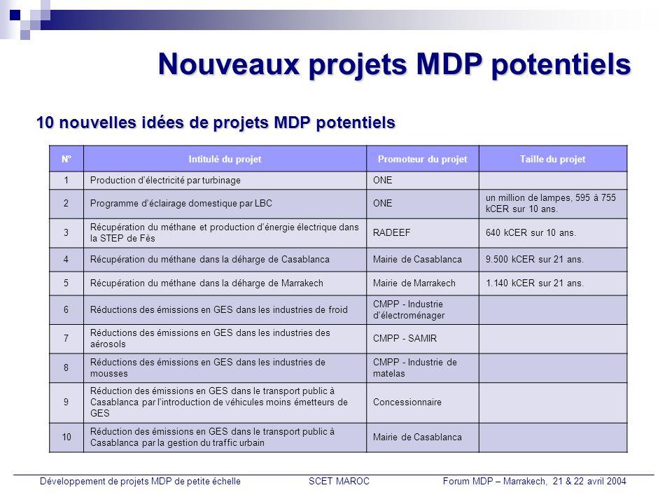 Nouveaux projets MDP potentiels Développement de projets MDP de petite échelleSCET MAROCForum MDP – Marrakech, 21 & 22 avril 2004 N°Intitulé du projet