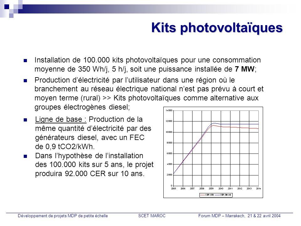 Kits photovoltaïques Développement de projets MDP de petite échelleSCET MAROCForum MDP – Marrakech, 21 & 22 avril 2004 Installation de 100.000 kits ph