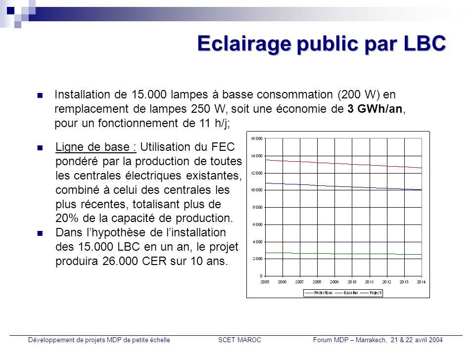 Eclairage public par LBC Développement de projets MDP de petite échelleSCET MAROCForum MDP – Marrakech, 21 & 22 avril 2004 Installation de 15.000 lamp