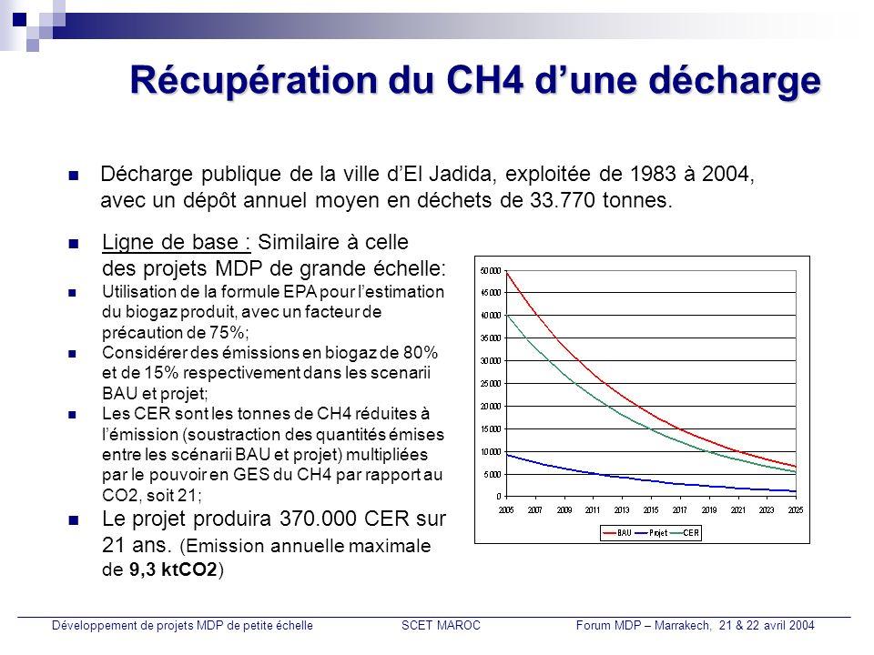 Récupération du CH4 dune décharge Développement de projets MDP de petite échelleSCET MAROCForum MDP – Marrakech, 21 & 22 avril 2004 Décharge publique