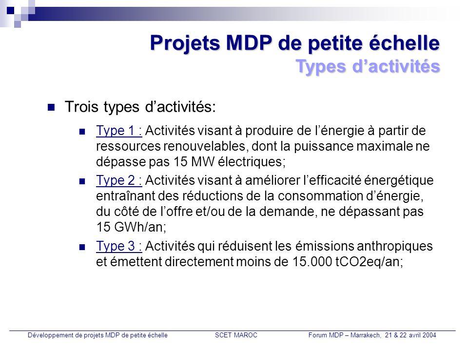 Projets MDP de petite échelle Trois types dactivités: Types dactivités Type 1 : Activités visant à produire de lénergie à partir de ressources renouve