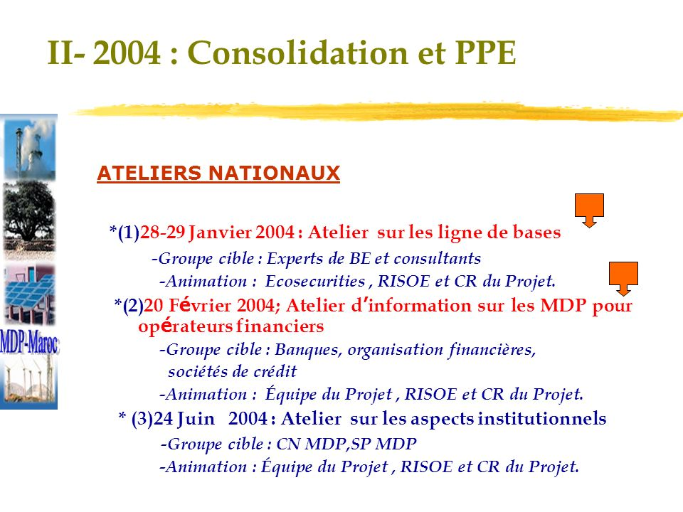 II- 2004 : Consolidation et PPE ATELIERS NATIONAUX *(1)28-29 Janvier 2004 : Atelier sur les ligne de bases -Groupe cible : Experts de BE et consultants -Animation : Ecosecurities, RISOE et CR du Projet.