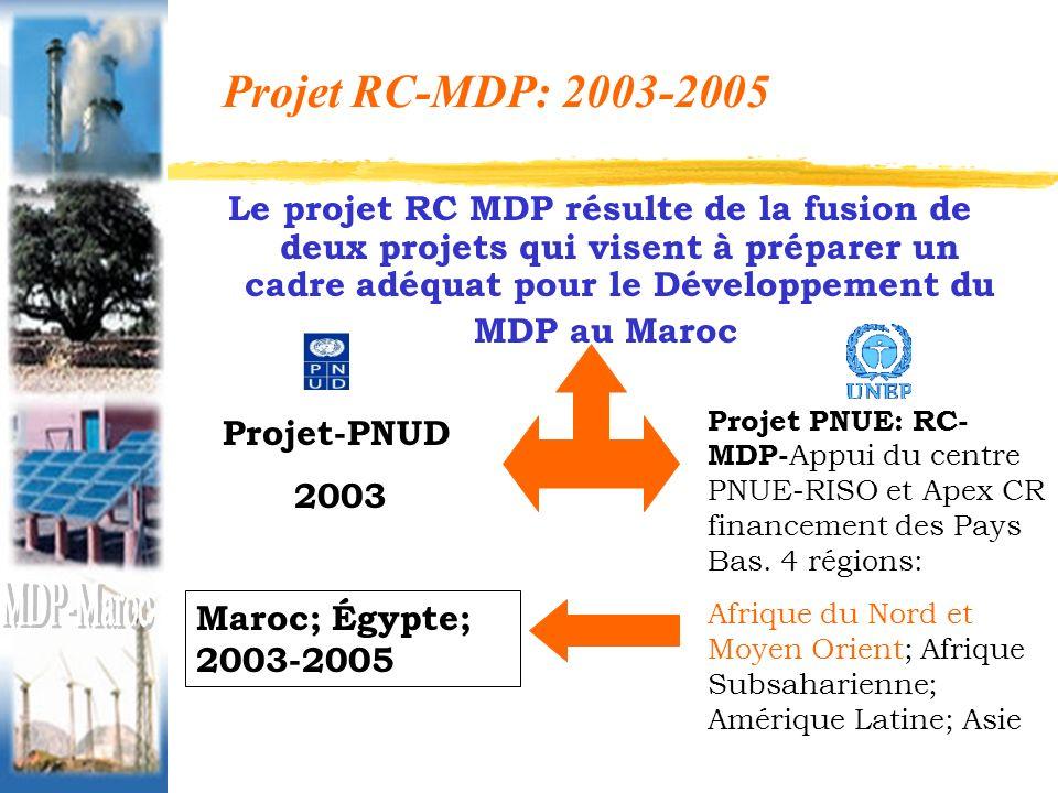 Projet RC-MDP: 2003-2005 Le projet RC MDP résulte de la fusion de deux projets qui visent à préparer un cadre adéquat pour le Développement du MDP au Maroc Projet-PNUD 2003 Projet PNUE: RC- MDP- Appui du centre PNUE-RISO et Apex CR financement des Pays Bas.