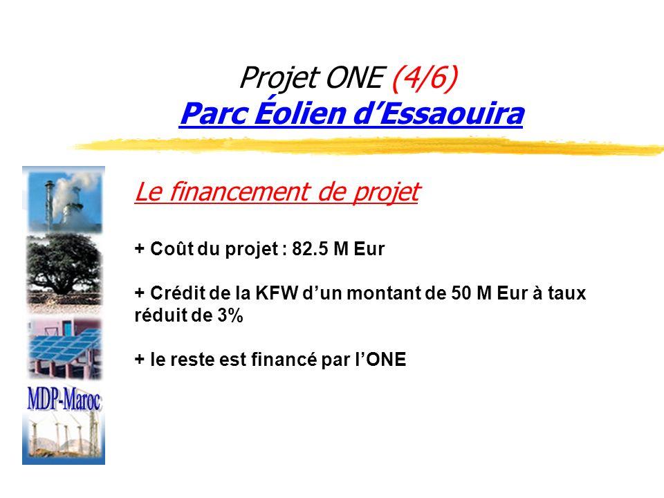 Projet ONE (4/6) Parc Éolien dEssaouira Le financement de projet + Coût du projet : 82.5 M Eur + Crédit de la KFW dun montant de 50 M Eur à taux rédui