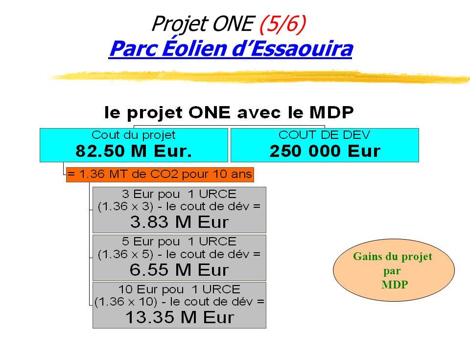 Projet ONE (5/6) Parc Éolien dEssaouira Gains du projet par MDP