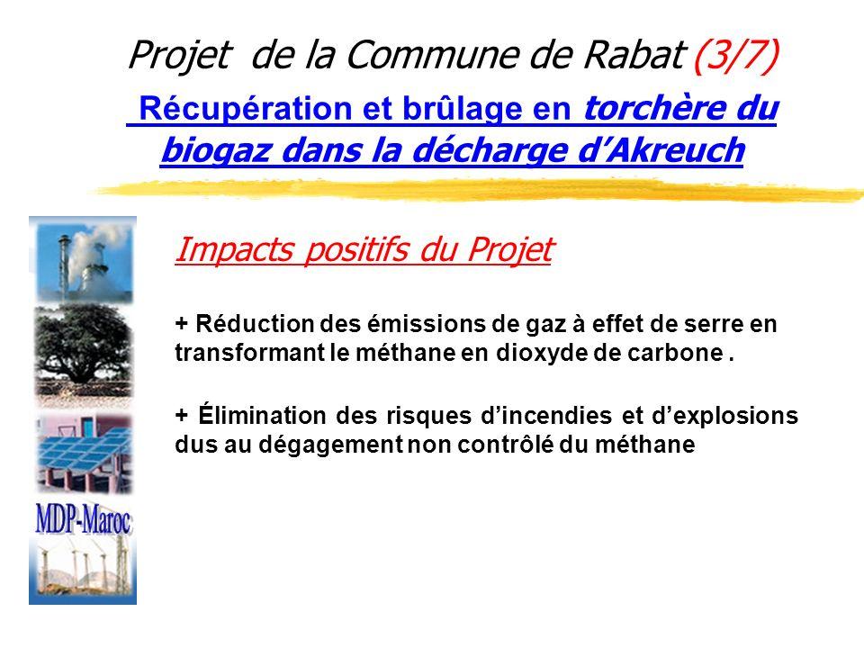 Projet de la Commune de Rabat (3/7) Récupération et brûlage en torchère du biogaz dans la décharge dAkreuch Impacts positifs du Projet + Réduction des