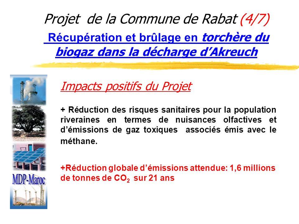 Projet de la Commune de Rabat (4/7) Récupération et brûlage en torchère du biogaz dans la décharge dAkreuch Impacts positifs du Projet + Réduction des