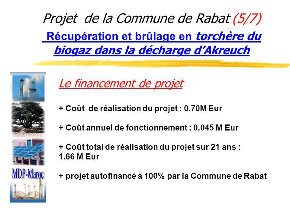 Projet de la Commune de Rabat (5/7) Récupération et brûlage en torchère du biogaz dans la décharge dAkreuch Le financement de projet + Coût de réalisa