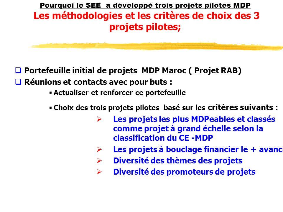 Pourquoi le SEE a développé trois projets pilotes MDP Les méthodologies et les critères de choix des 3 projets pilotes; Portefeuille initial de projet