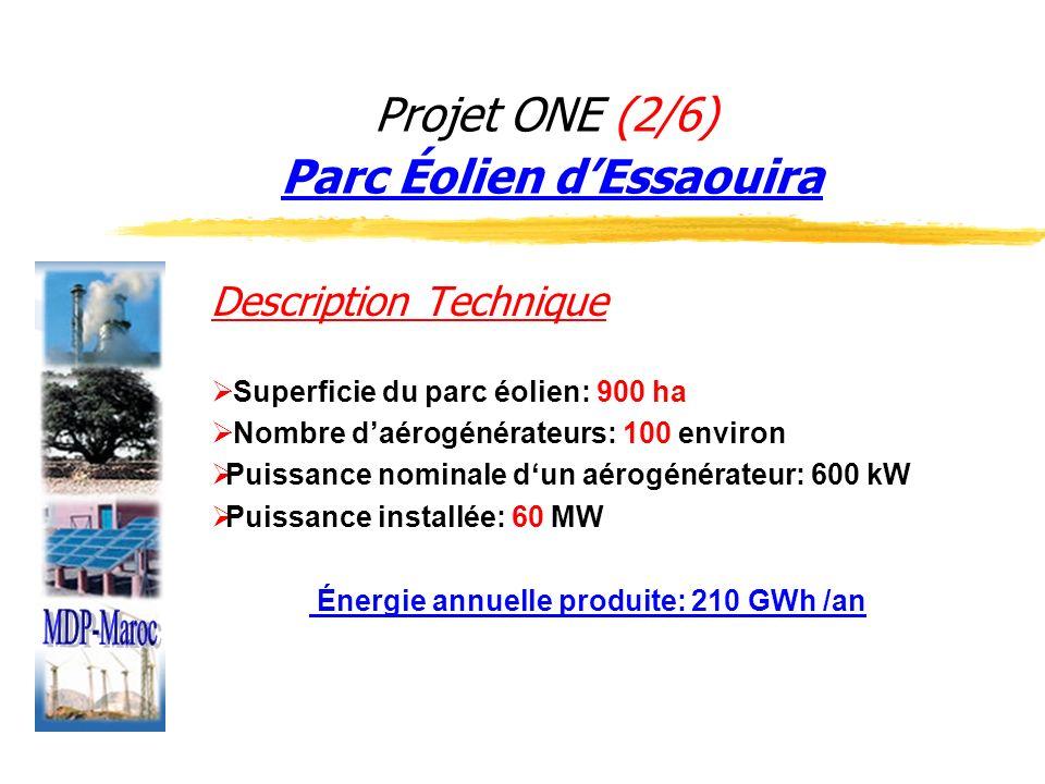 Projet ONE (2/6) Parc Éolien dEssaouira Description Technique Superficie du parc éolien: 900 ha Nombre daérogénérateurs: 100 environ Puissance nominal