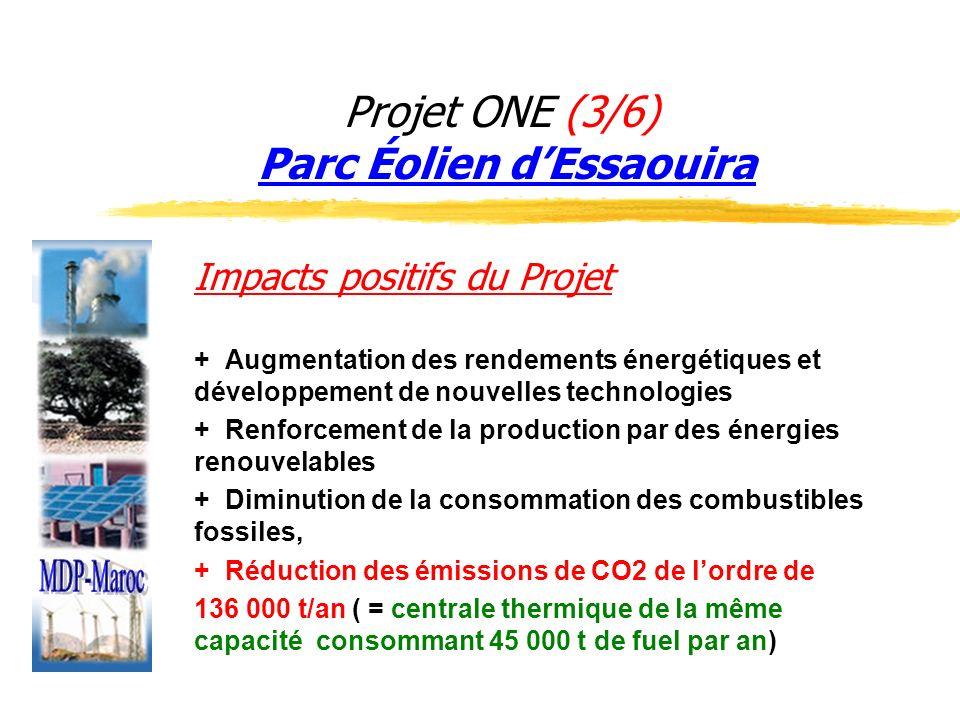 Projet ONE (4/6) Parc Éolien dEssaouira Le financement de projet + Coût du projet : 82.5 M Eur + Crédit de la KFW dun montant de 50 M Eur à taux réduit de 3% + le reste est financé par lONE
