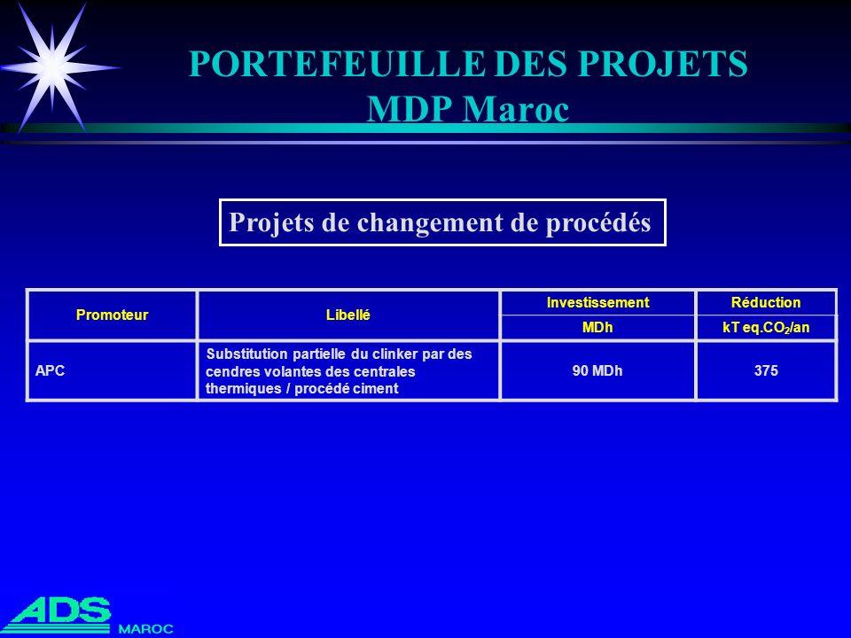 PORTEFEUILLE DES PROJETS MDP Maroc PromoteurLibellé InvestissementRéduction MDhkT eq.CO 2 /an APC Substitution partielle du clinker par des cendres vo