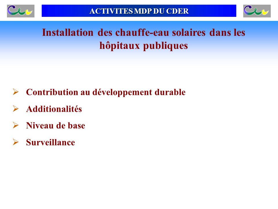 Contribution au développement durable Additionalités Niveau de base Surveillance Installation des chauffe-eau solaires dans les hôpitaux publiques ACT