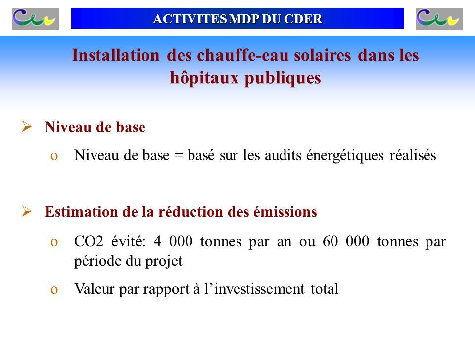 Niveau de base oNiveau de base = basé sur les audits énergétiques réalisés Estimation de la réduction des émissions oCO2 évité: 4 000 tonnes par an ou